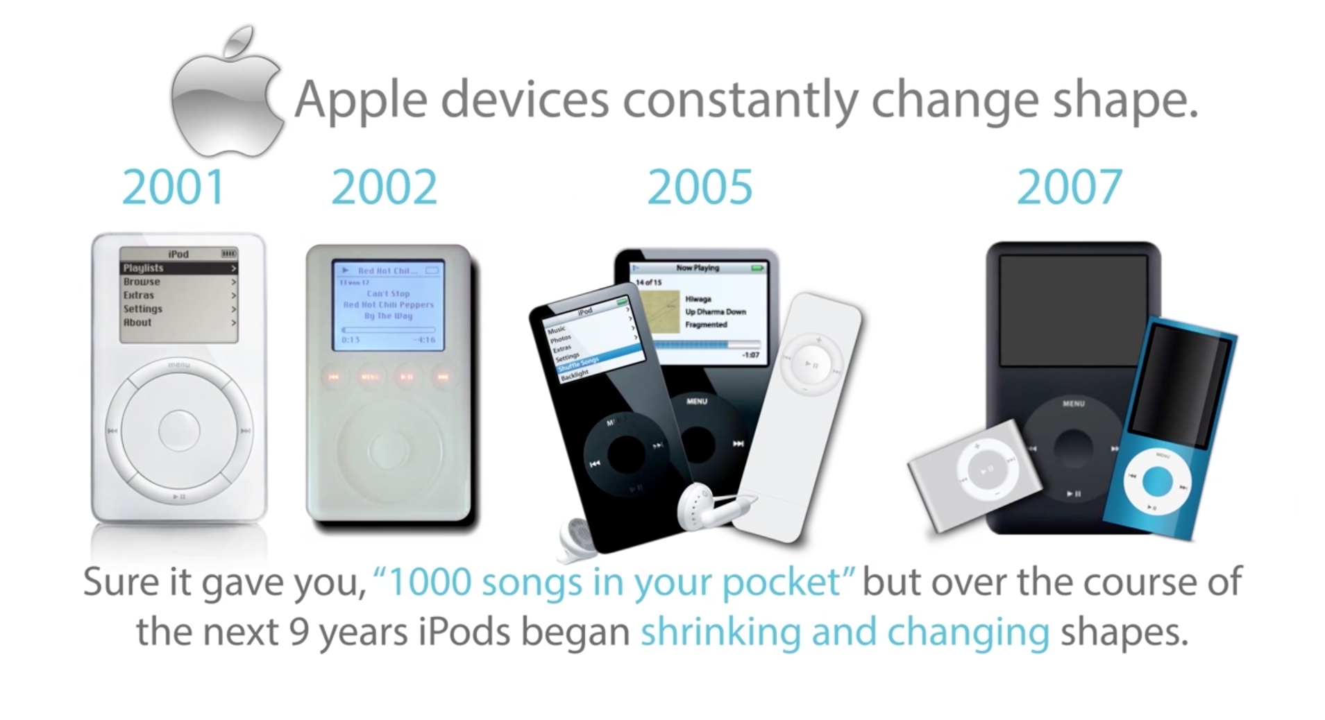 Apple devices constantly change shape
