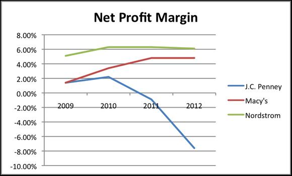 Jcp Npm Chart