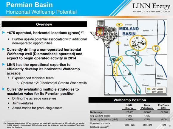 Linn Energy Permian Basin Potential