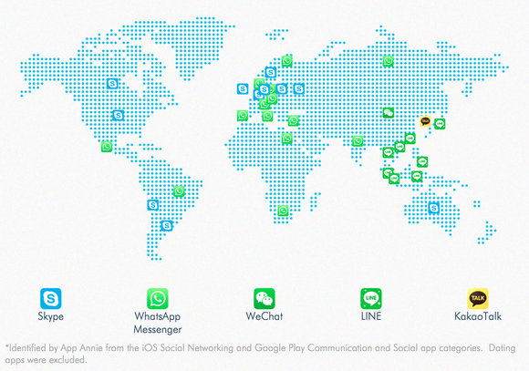 Whatsapp Geographical Breakdown