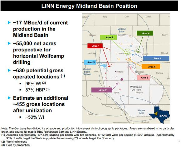 Linn Energy Strategic Alternatives