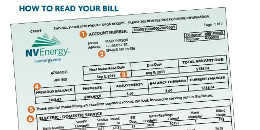 Read Your Bill