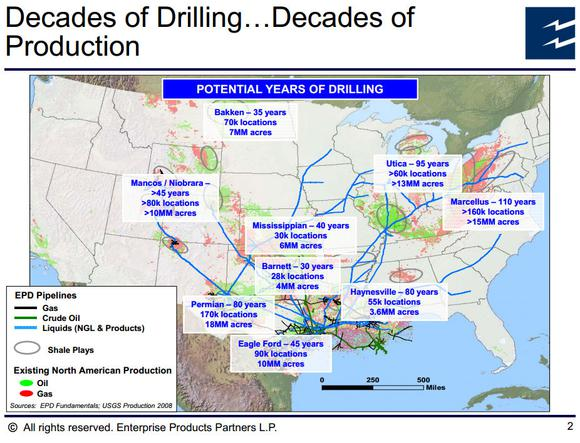 Enterprise Product Partners Decades Of Drilling