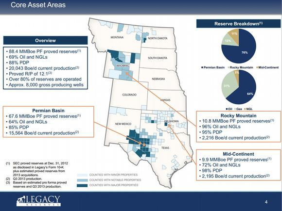 Legacy Reserves Asset Map