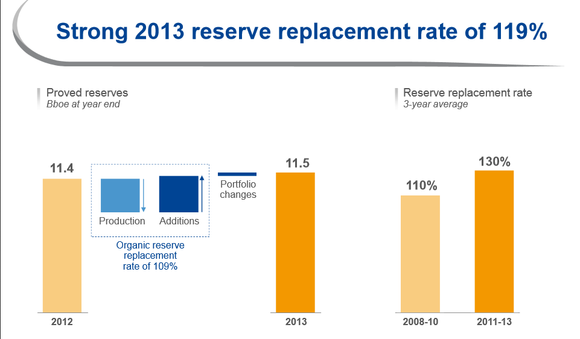 Total Reserves Report