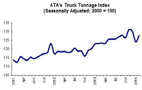 Ata Truck Tonnage