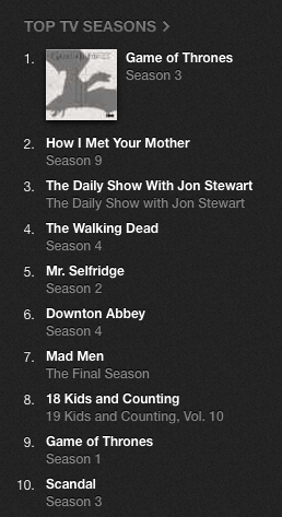 Game Of Thrones On The Itunes Chart