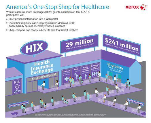 Xerox Obamacare