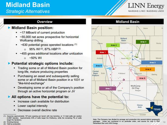 Linn Energy Midland Map
