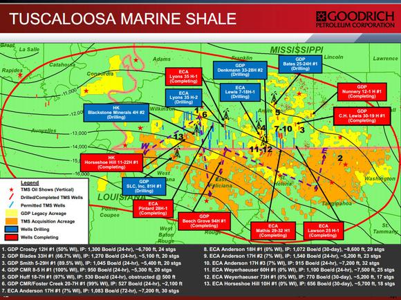 Goodrich Petroleum Tms