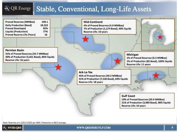Qre Asset Map
