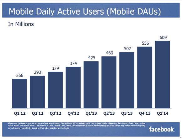 Fb Mobile Slide