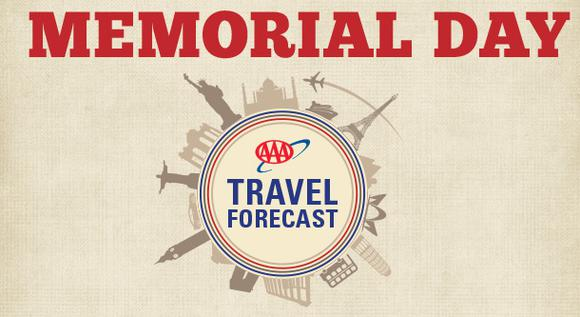 AAA travel forcast