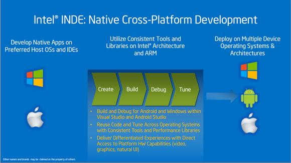Intel Indie