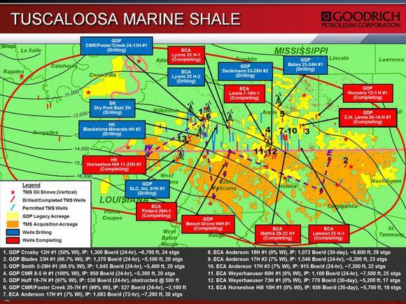 Goodrich Petroleum Tuscaloosa Marine Shale