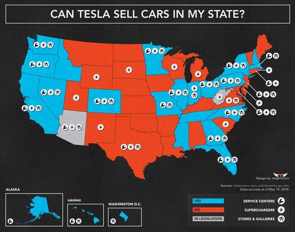 Tesla Ban