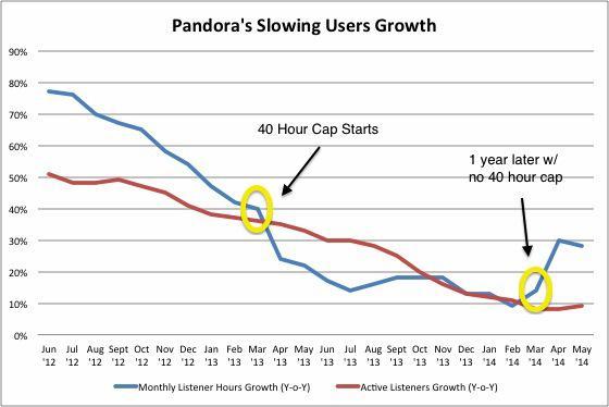 Pandora May