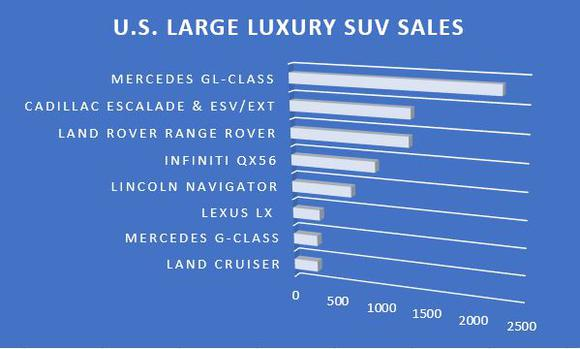 Land Cruiser Sales