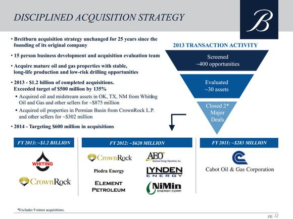 Breitburn Energy Partners Acquisition Strategy