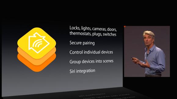 Apple Homekit Wwdc