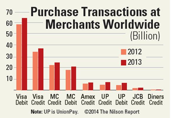 Cc Transactions