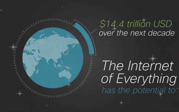 Internet Of Things Cisco