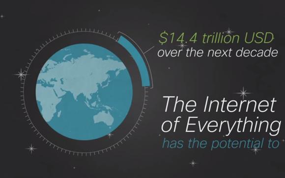 Internet Of Things Cisco