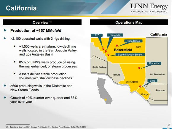 Linn Energy California