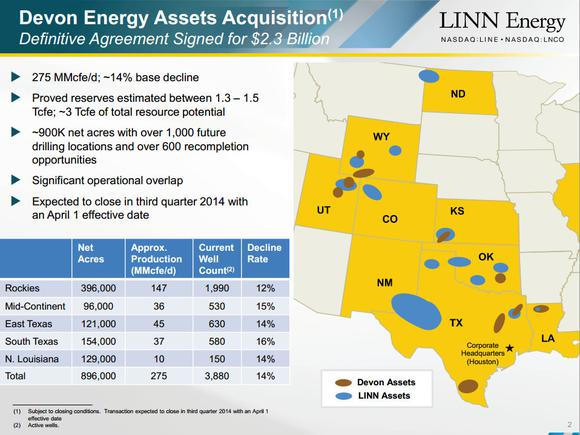 Linn Energy Devon Energy Deal