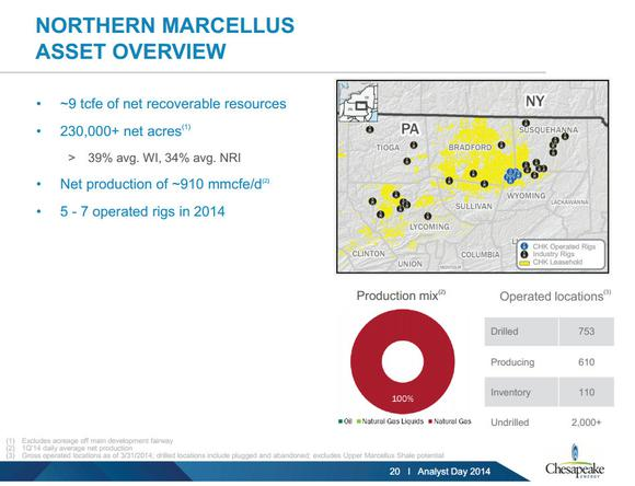 Chk Marcellus North