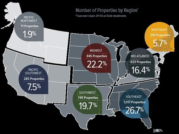 Us Map Regionaldiversity Arcp