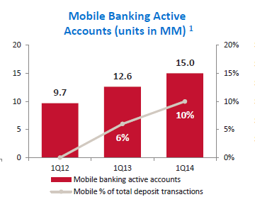 Bac Mobile Banking