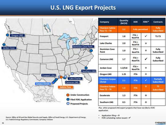 Cheniere Energy Partners Lng