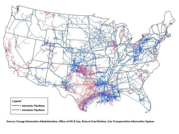 Gas Pipeline Network