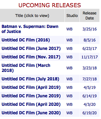 Box Office Mojo Dc Comics Movie Schedule