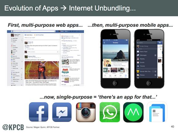 Unbundling