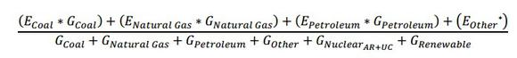 Brookings Equation