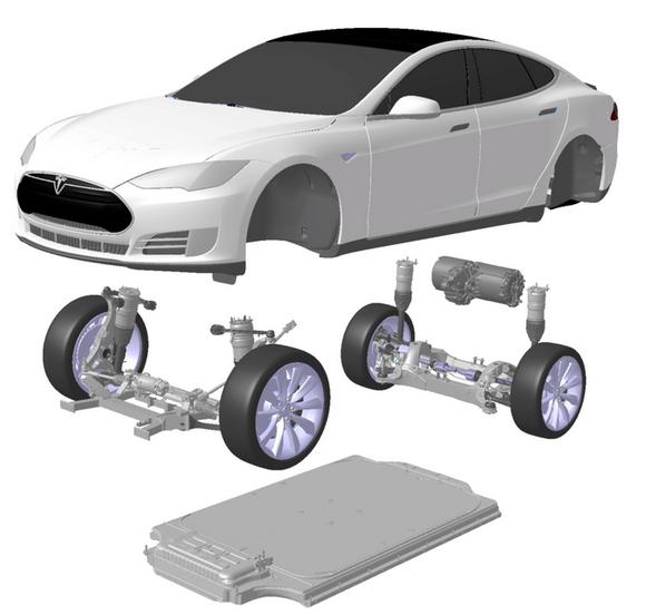 Tesla Battery Drive Unit