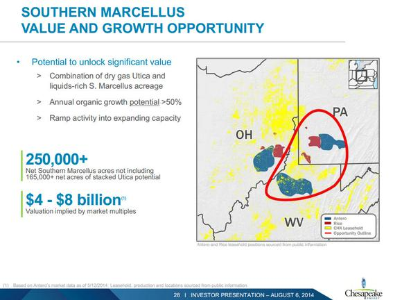 Chesapeake Energy Corporation Southern Marcellus