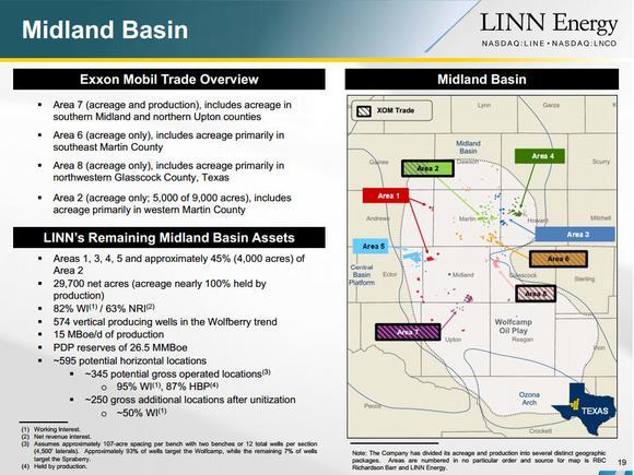 Linn Energy Llc Midland