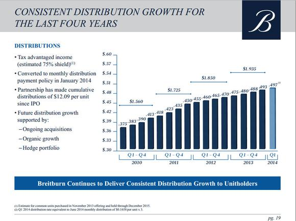 Breitburn Energy Partners Lp Dividend Growth