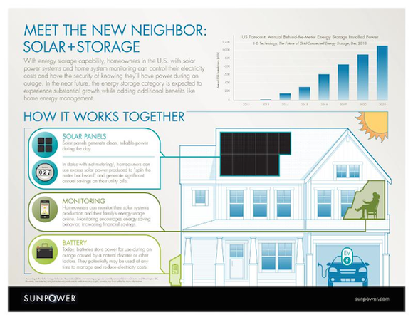 Spwr Kb Home Energy Storage Image