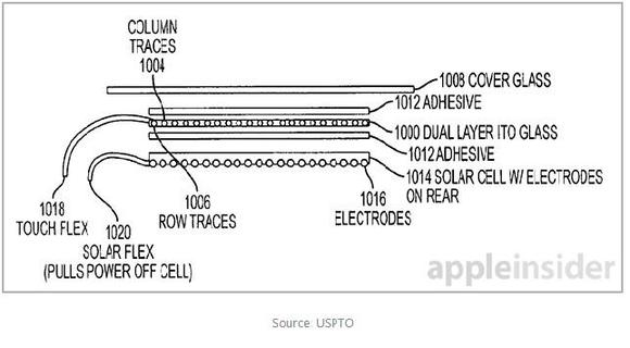 Apple Solar Patent