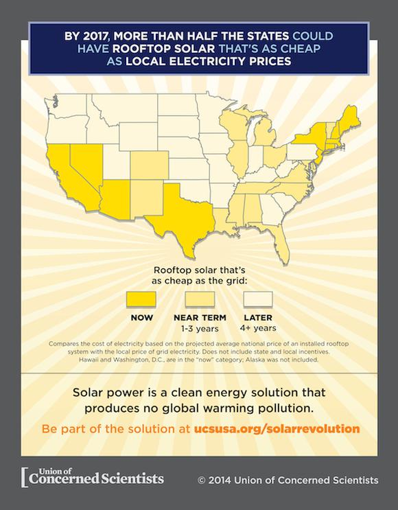 Rooftop Solar Competitiveness Infographic
