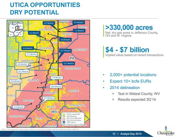 Chesapeake Energy Corporation Utica Shale Dry