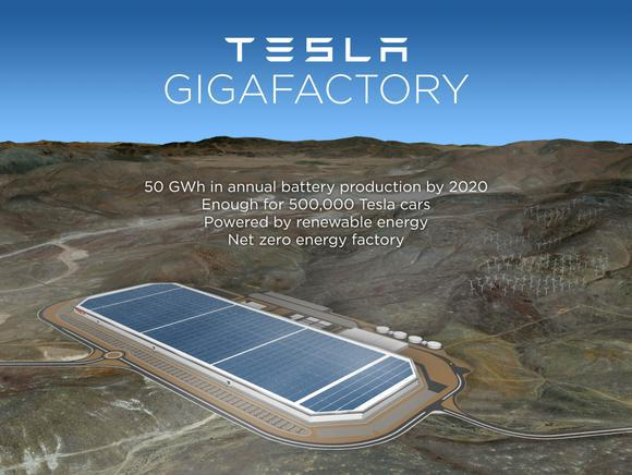 Tesla Gigafactory Renewable Pic