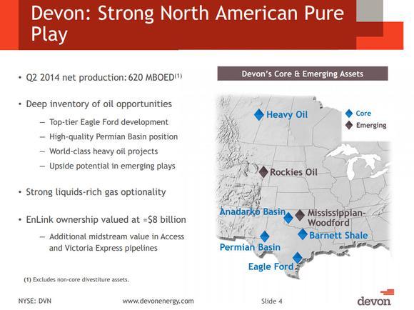 Devon Energy Corp Map