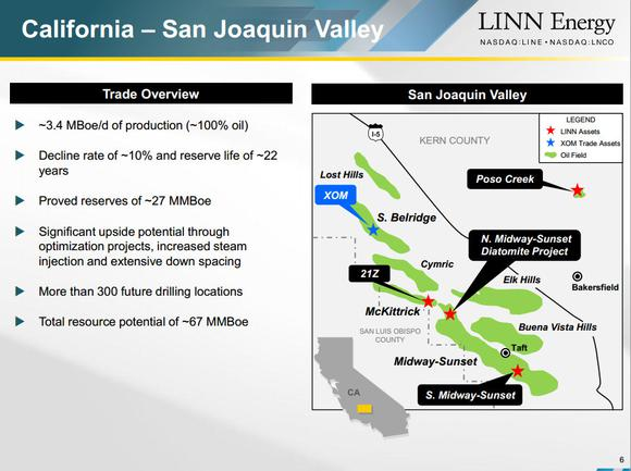 Linn Energy Llc California
