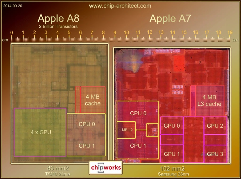 The Apple Inc  A8 Mystery: What Do 2 Billion Transistors Buy