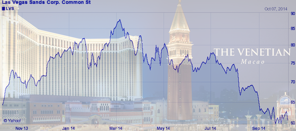 Sands One Year Over The Venetian